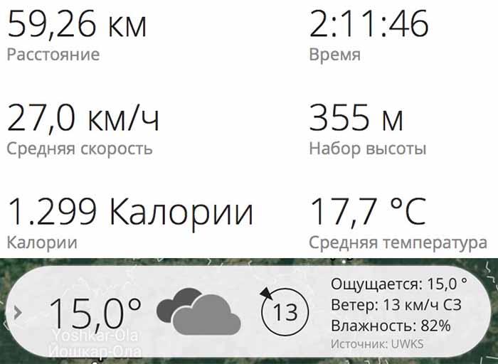 Итоги тренировки 60 км