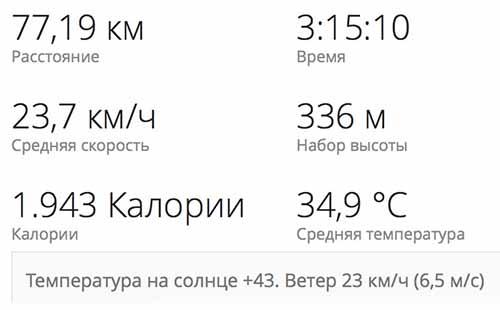 Тренировка Trek Equinox E7 77км 20.08.16 общее