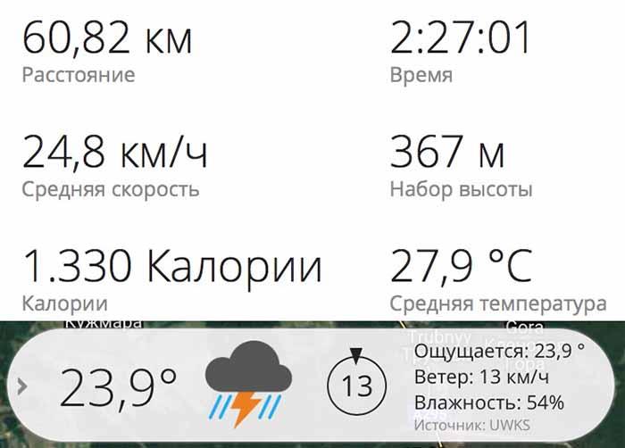 Тренировка шоссейник Trek E7 60км 21.08.16 общее