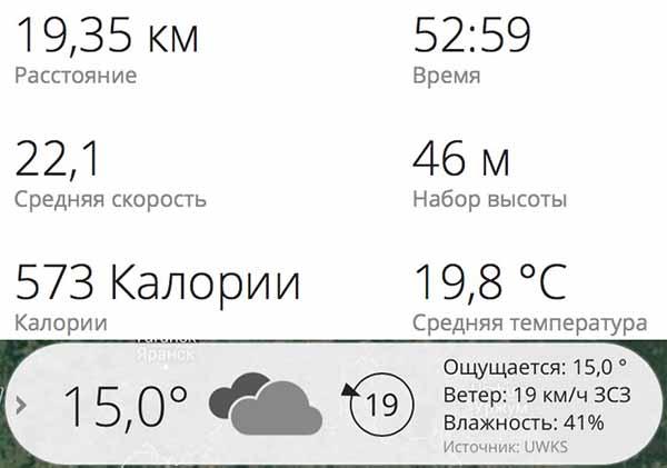 MTB-22kmh