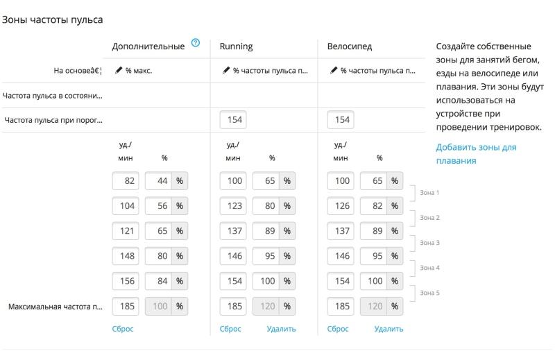 Как определить зоны пульса для бега для фитнес трекера в Garmin Connect. Зоны пульса могут рассчитываться в процентах как от максимальной частоты пульса спортсмена, так и в процентах от порога анаэробного обмена ПАНО.
