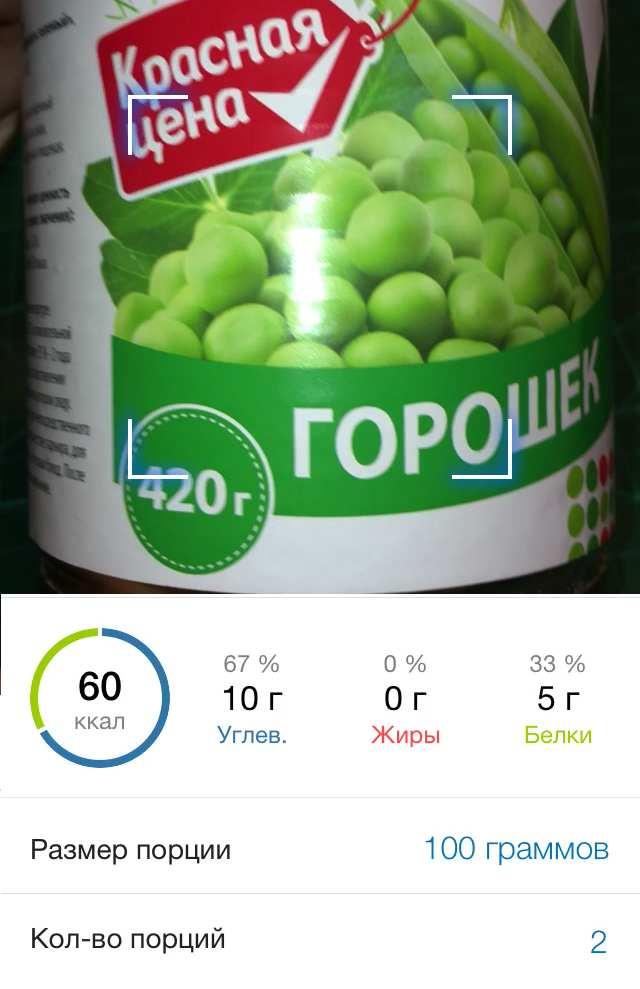 200 грамм Зеленого горошка, добавленного в счетчик калорий для сброса веса MyFitnessPal