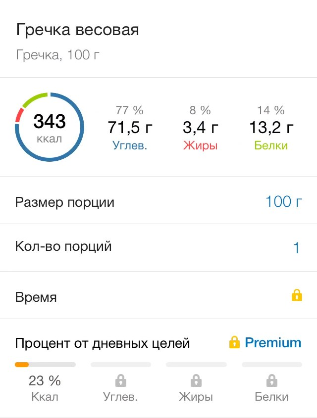 Карточка продукта в калькуляторе калорий для похудения MyFitnessPal