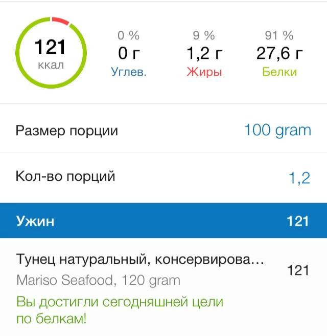 Натуральный тунец, добавленный в счетчик калорий для сброса веса MyFitnessPal