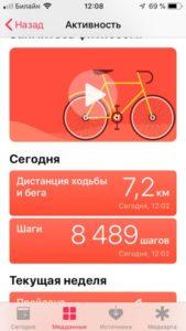 Программа Здоровье (Health), встроенная в iPhone, поможет похудеть на 25 кг.