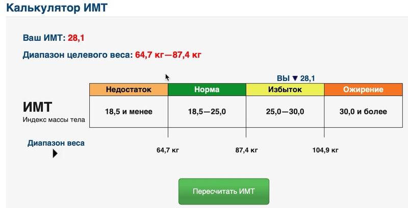 Результат работы калькулятора Индекса Массы Тела ИМТ на сайте счетчика калорий для похудения MyFitnessPal